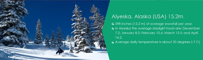 alaska aleyska snowiest ski resorts