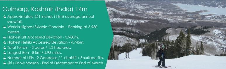 gulmarg snowiest ski resorts