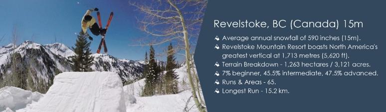 revelstoke snowiest ski resorts